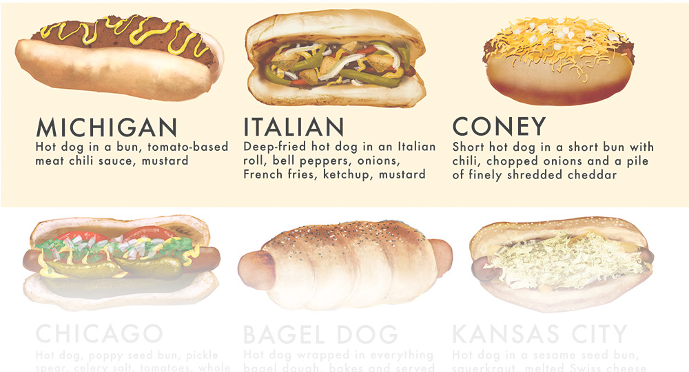 Hot Dog Varieties