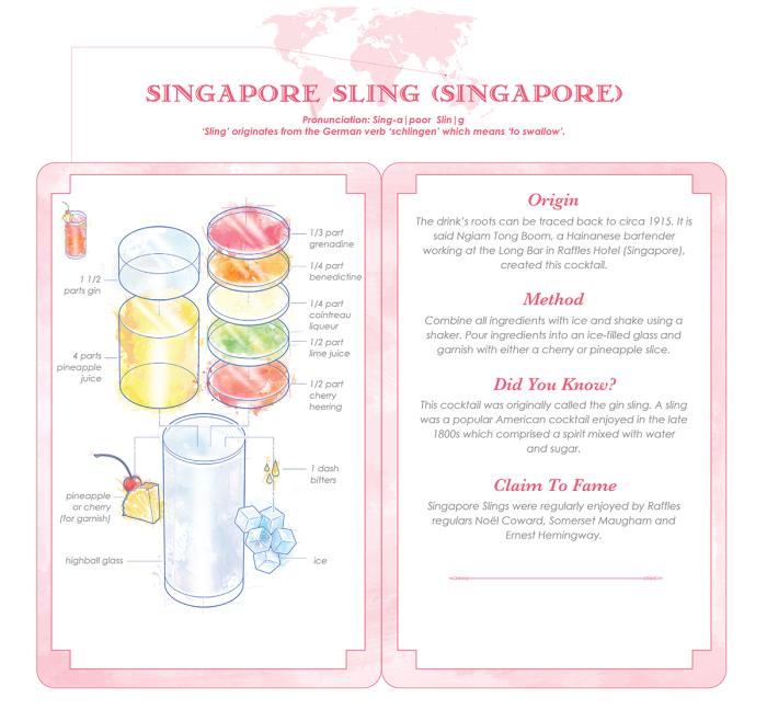 SingaporeSling