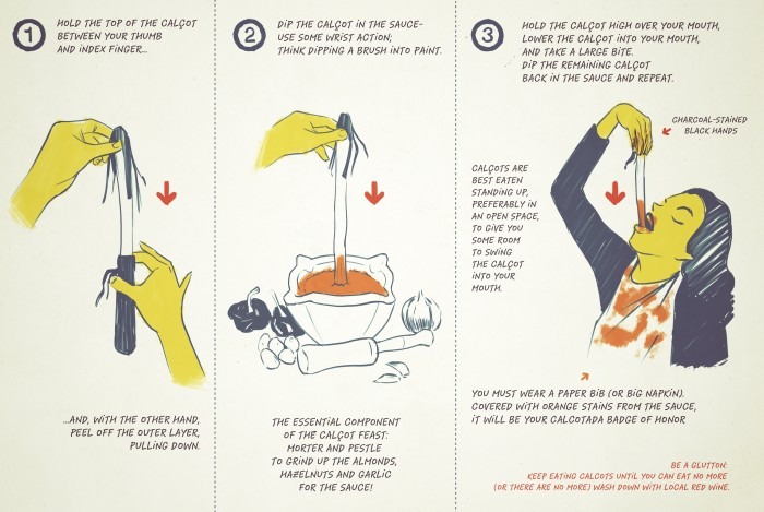 Here's our step-by-step guide to eating calcots. (Illustration by David Navas.)
