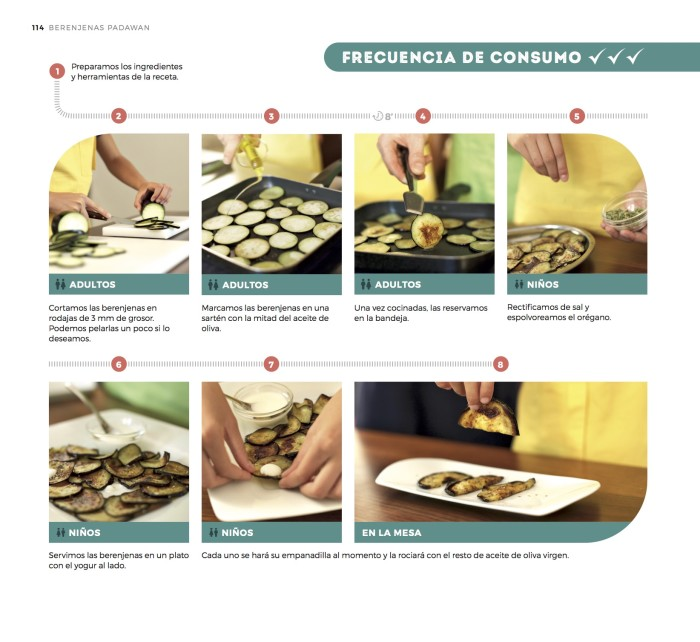 Te cuento en la cocina - Interiores prensa 2 (Berenjenas Padawan). copy 3