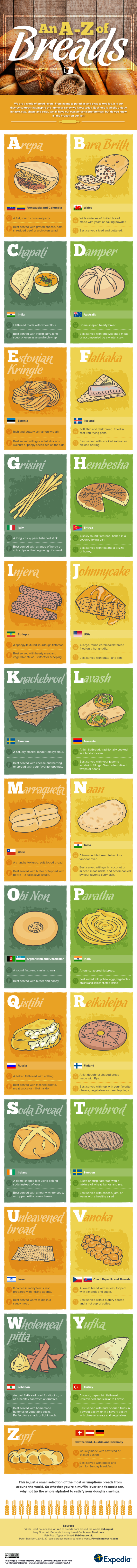 An-A-Z-of-breads-from-around-the-world