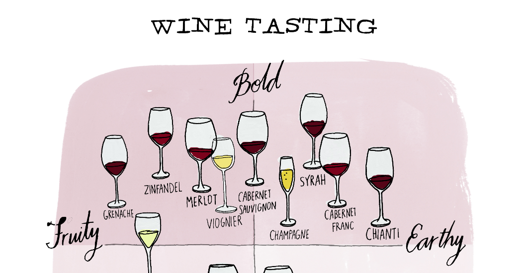 Check Out This Illustrated Crash Course In Wine Tasting