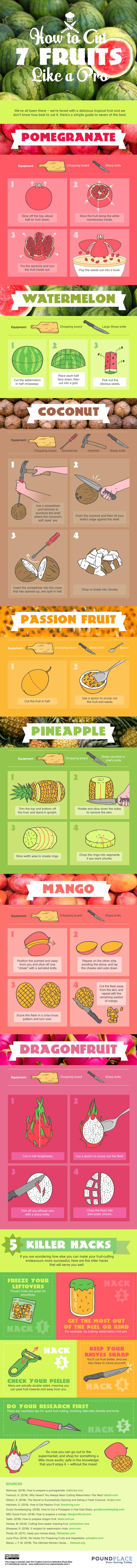 How-to-cut-7-fruits-like-a-pro