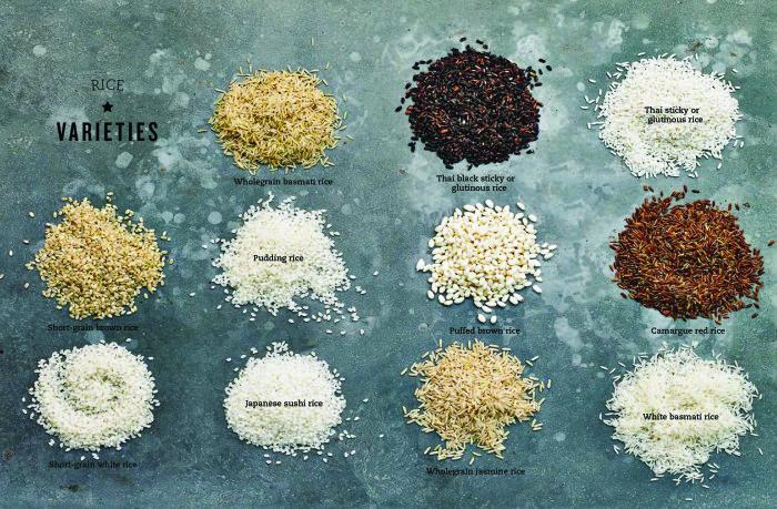 Posh Rice_Rice Varieties-1
