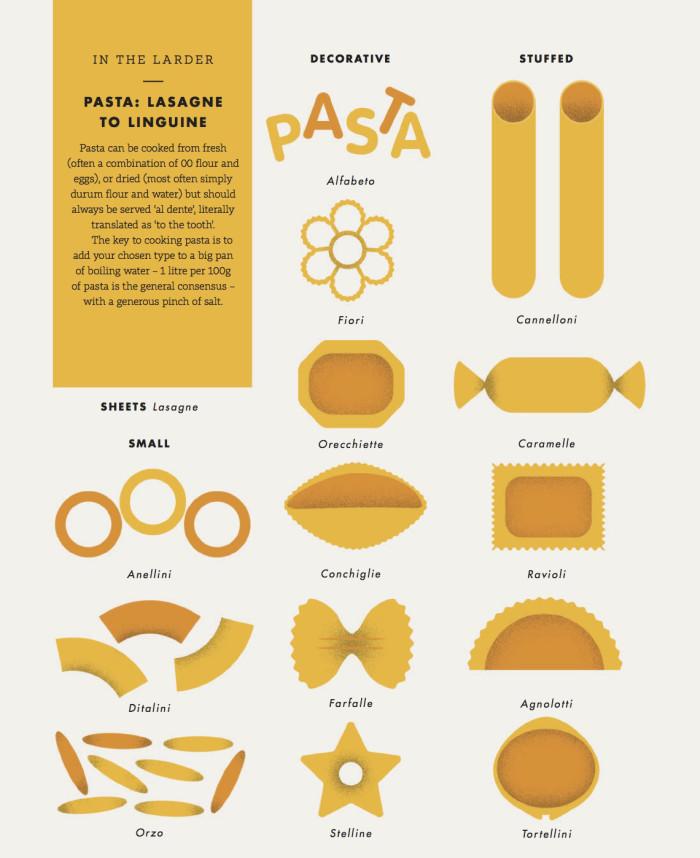 pasta excerpt left side